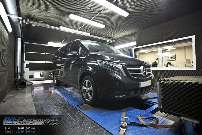 mercedes v 200 cdi  euro 5  stage 1
